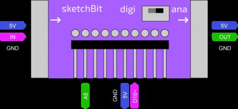 sketchBit